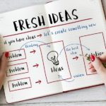 12 Online Business Ideas You Can Start Tomorrow
